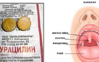Как разводить фурацилин в таблетках для полоскания горла