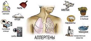 Капли в нос от аллергии, названия, виды