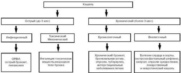 Сироп Геделикс: инструкция по применению для детей и взрослых, аналоги, отзывы