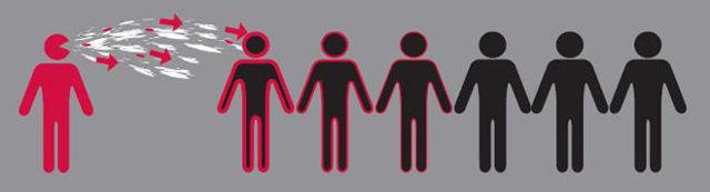 Заразен ли бронхит: передается ли окружающим от другого человека, в каких случаях есть опасность для взрослого и сколько дней она сохраняется, без температуры