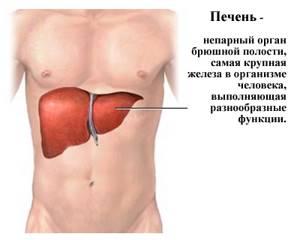 Жжение в грудной клетке: у мужчин, женщин, справа, слева, посередине, причины