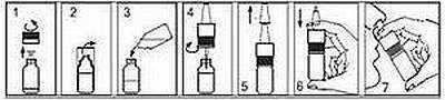 Синуфорте при гайморите: обзор отзывов об эффективности лекарства, помогает ли для разжижения гноя, можно ли применять для лечения детей, аналоги препарата