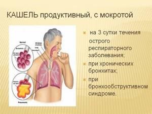 Бромгексин-Акрихин: инструкция по применению, отзывы