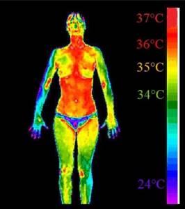 Какая температура в прямой кишке считается нормой: показания к измерению, способ обследования и противопоказания, особенности у женщин и мужчин, нормальные показатели и отклонения