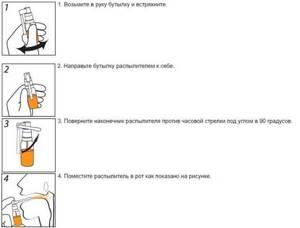 Фарингоспрей: инструкция по применению, отзывы, аналоги