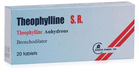 Бронхолитики: список препаратов, применяемых при бронхите, бронхиальной астме и ХОБЛ, классификация, средства для детей, быстрого и длительного действия