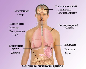 Как вывести мокроту у ребенка: отхаркивающие средства, чем лечить у грудничка, почему долго не проходит, что делать, если плохо откашливается по утрам